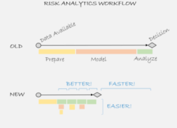 speed of thought risk analytics