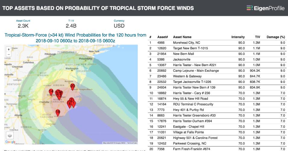 Impact Reports - Hurricane Florence forecast Sep 10 2018